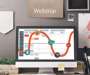 Cartographier le parcours client pour améliorer leur expérience
