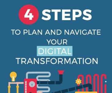 4 Schritte zum Planen und Navigieren Ihrer Digitalen Transformation