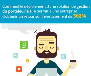 Comment le déploiement d'une solution de gestion du portefeuille IT a permis d'obtenir un ROI de 302%