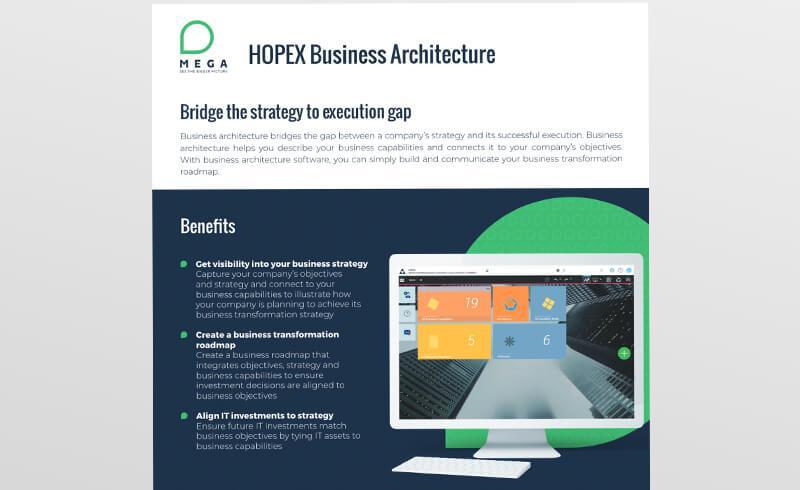 HOPEX Business Architecture