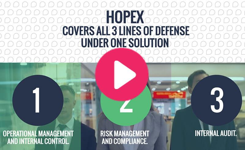 HOPEX | Governance of risk: Three lines of defense