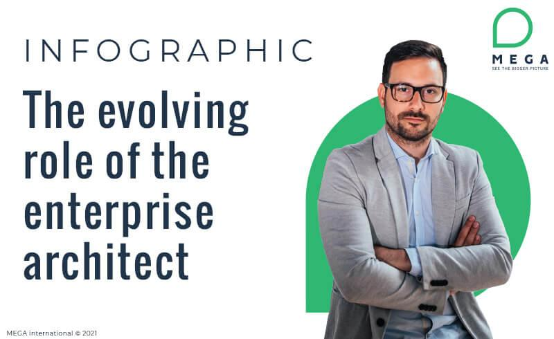 The Evolving Role of the Enterprise Architect