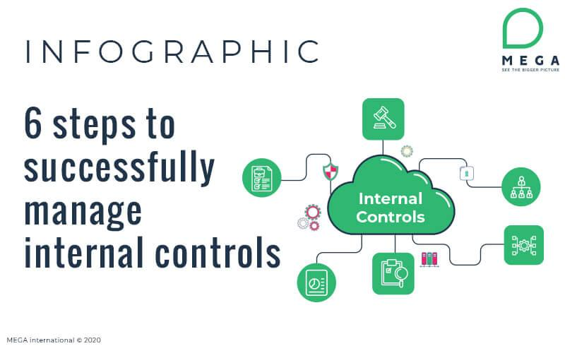 How to turn your internal control function into a business enabler