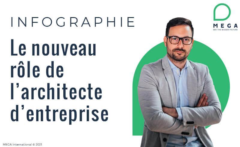 Le nouveau rôle de l'architecte d'entreprise