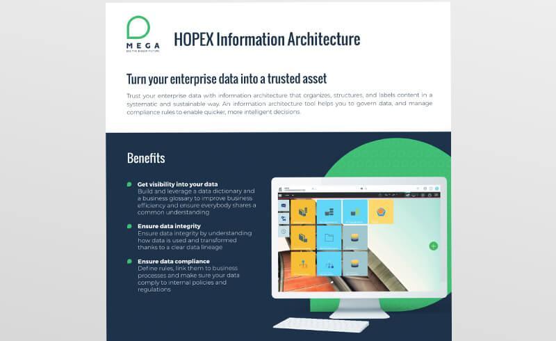 HOPEX Information Architecture