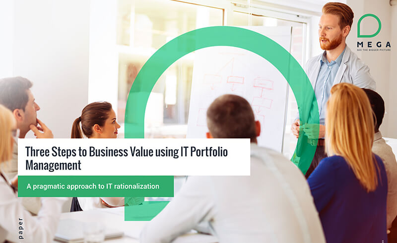 Three steps to business value using IT portfolio management